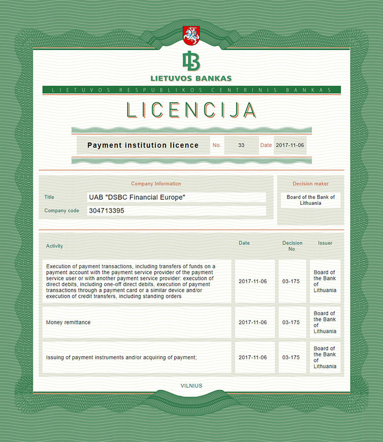 Payment Institution Licence -
